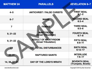 Prewrath Charts.003