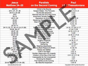 Prewrath Charts.004